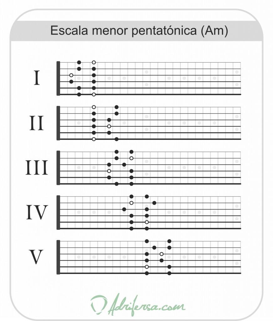menorpenta5