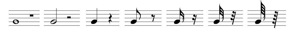 los silencios musicales