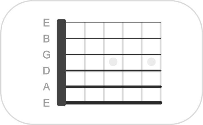 afinacion - notas de cada cuerda
