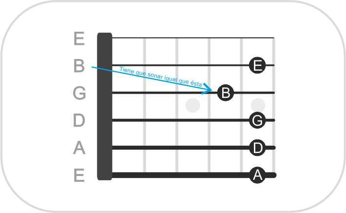 afinación por cuartas - afinar la segunda cuerda