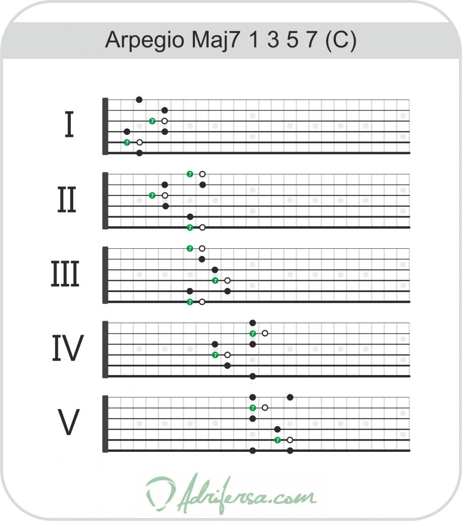 arpegiomayorseptima1357d