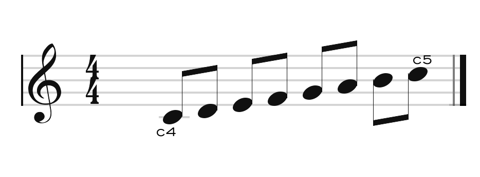 c4_y_c5