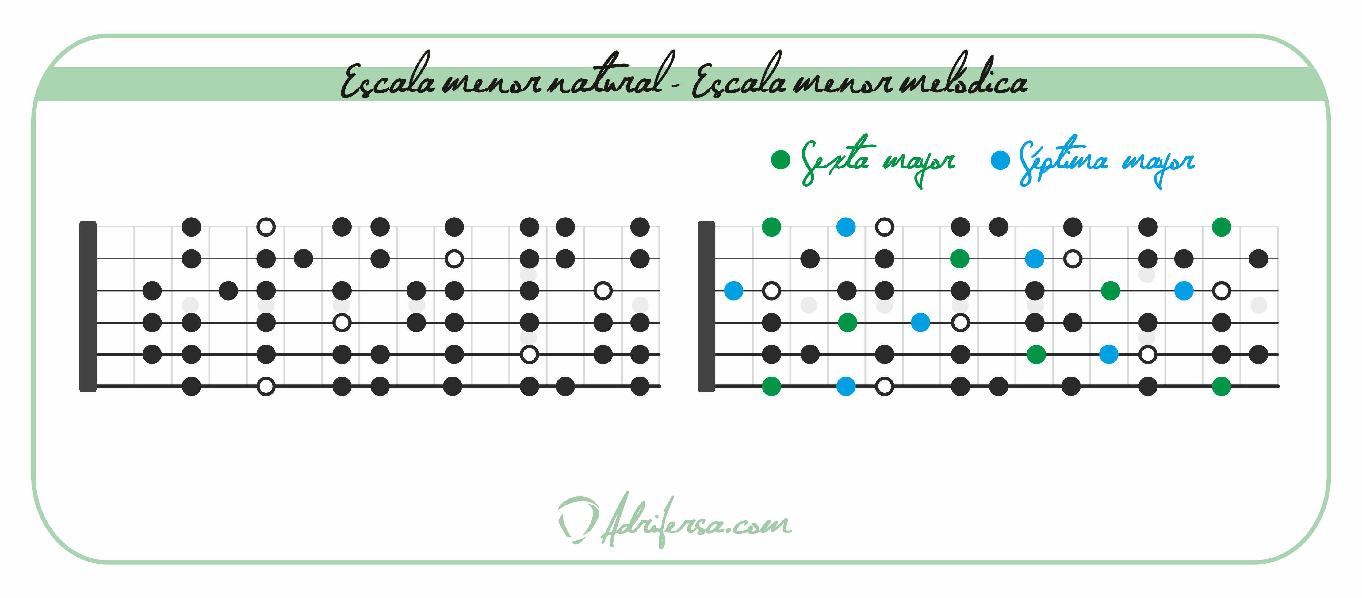 diferencias entre la escala menor natural y menor melódica