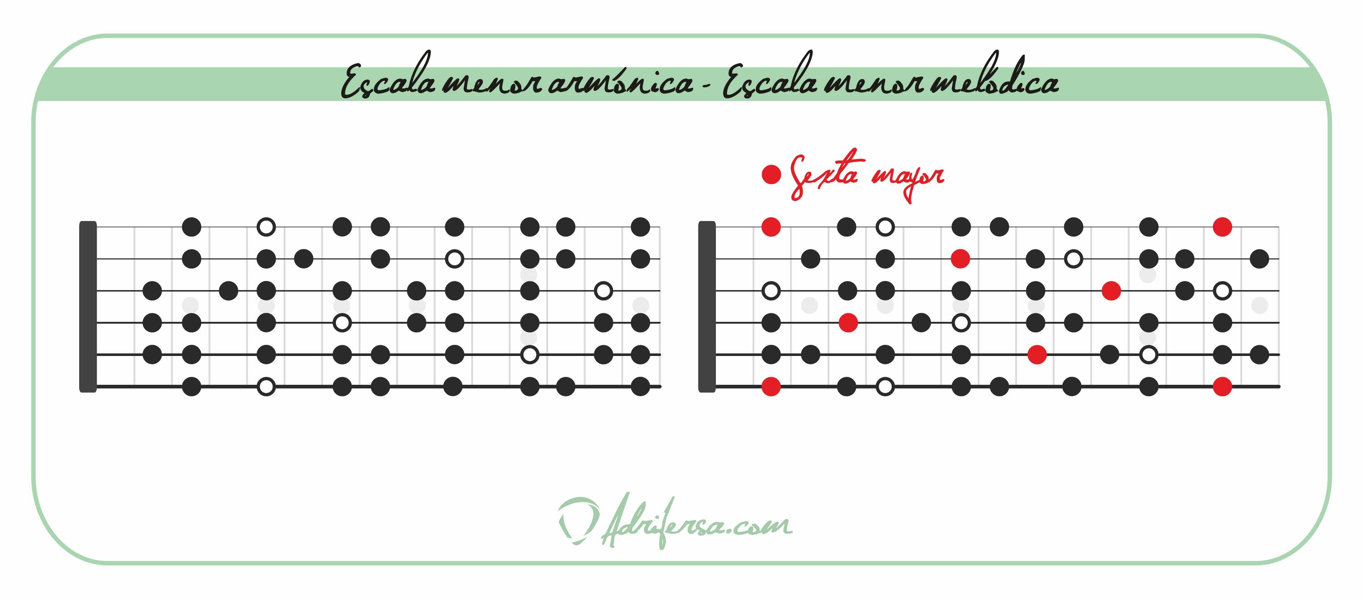 diferencias entre la escala menor armónica y menor melódica